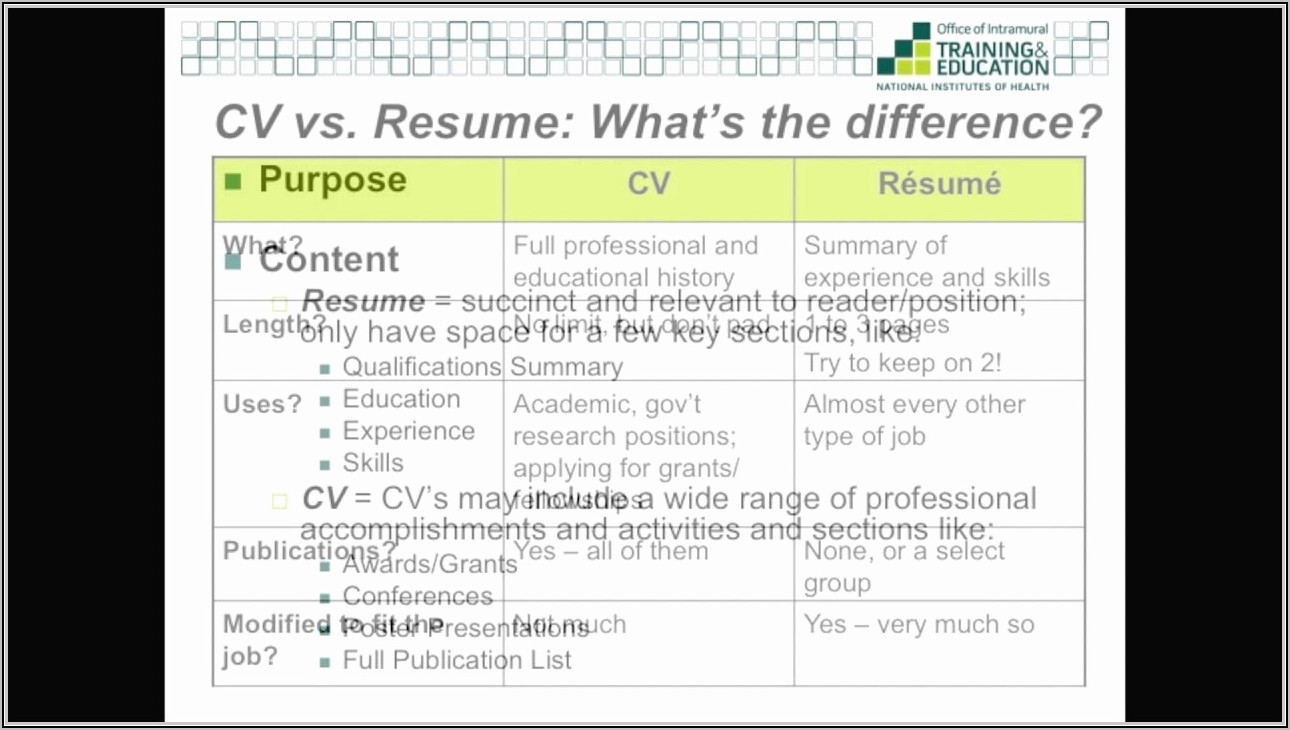 Federal Resume Writers In Maryland