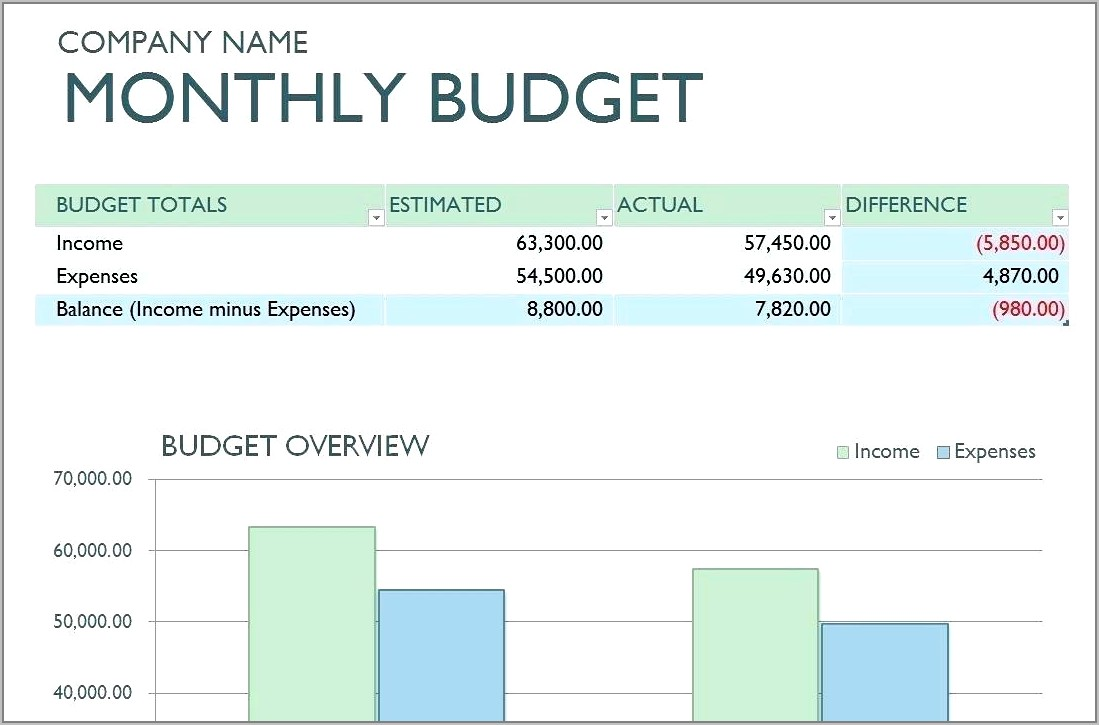 Annual Budget Report Example