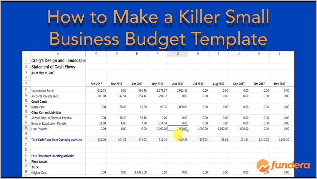 Budget Spreadsheet Template For Business