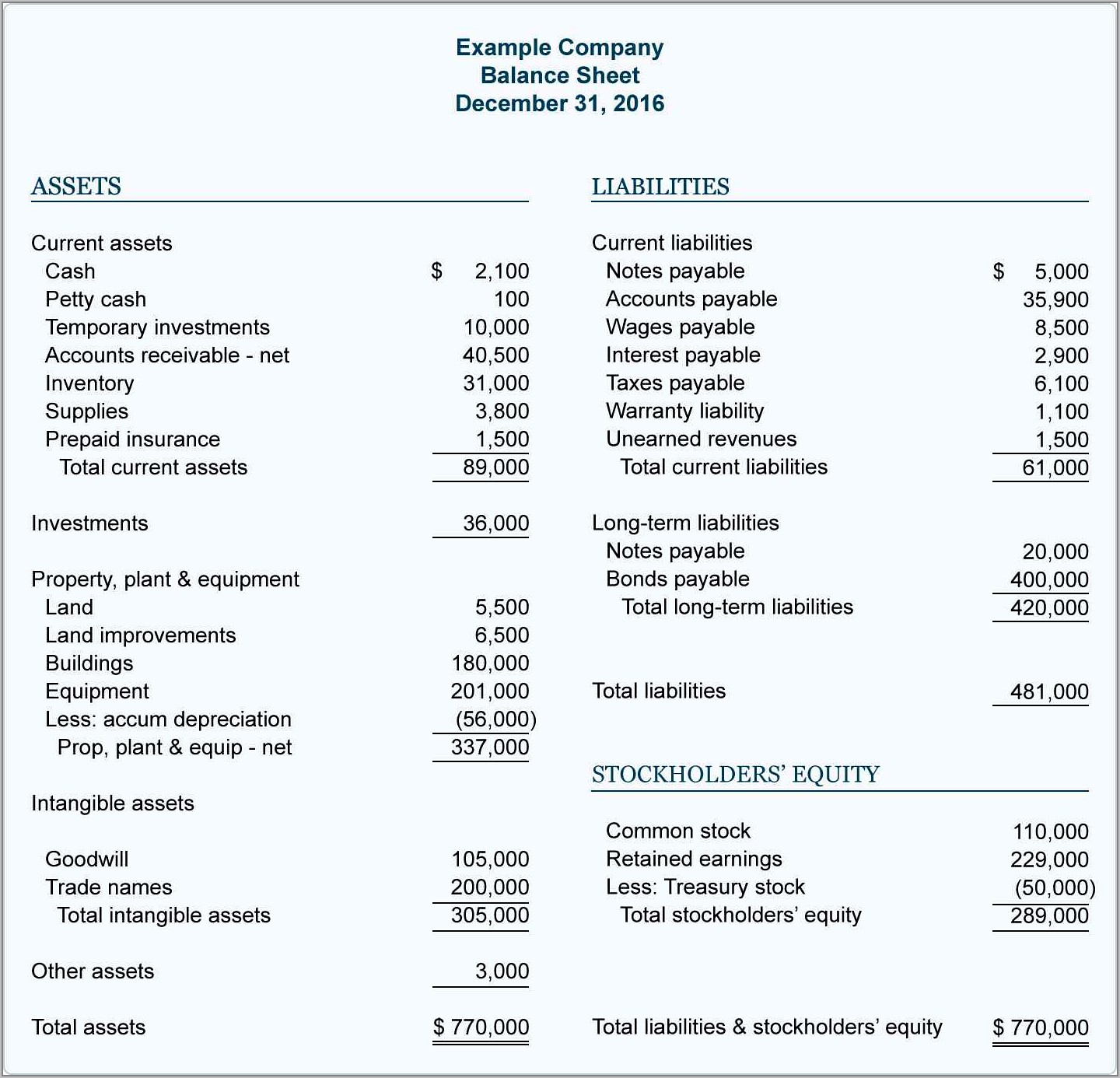 Financial Report Template For Non Profit Organization