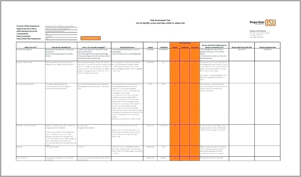 Food Vulnerability Risk Assessment Template