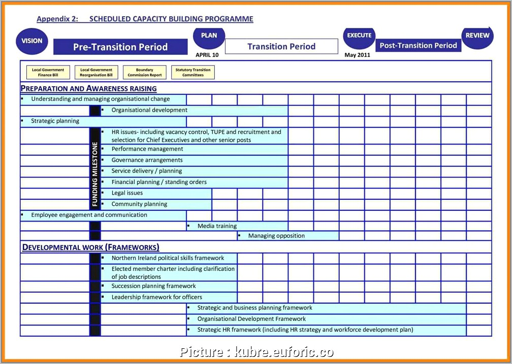 Free Succession Planning Templates Download
