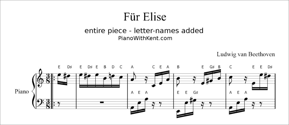 Fur Elise Piano Letters Notes