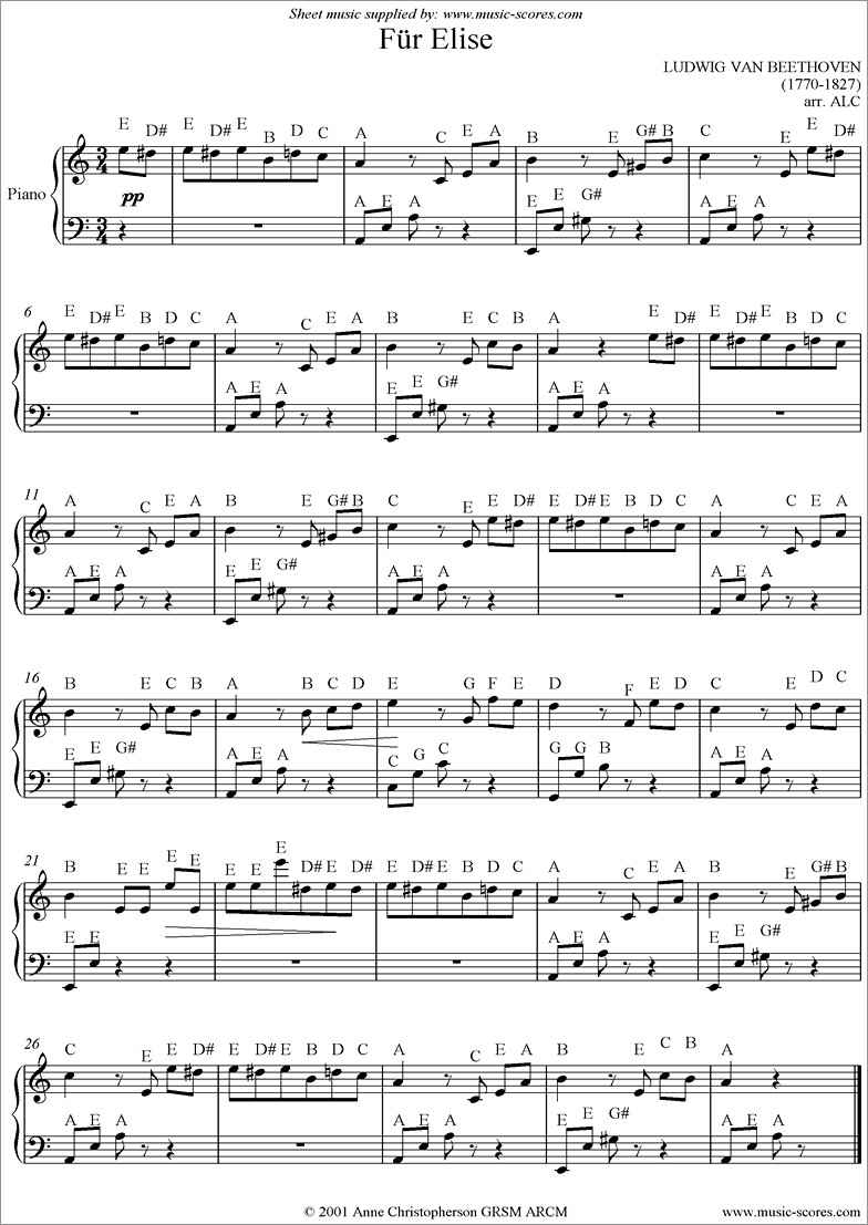 Fur Elise Piano Notes Both Hands Letters