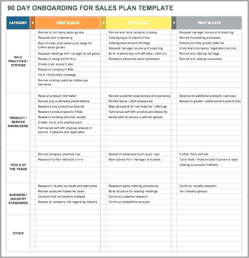Incentive Plan For Sales Team Format