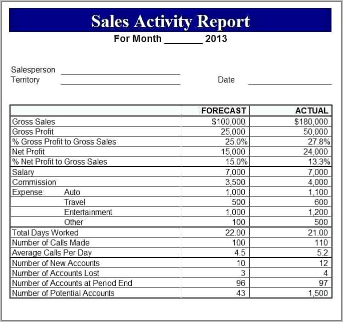 Monthly Sales Forecast Report Template