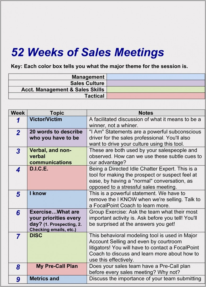 Monthly Sales Meeting Agenda Template