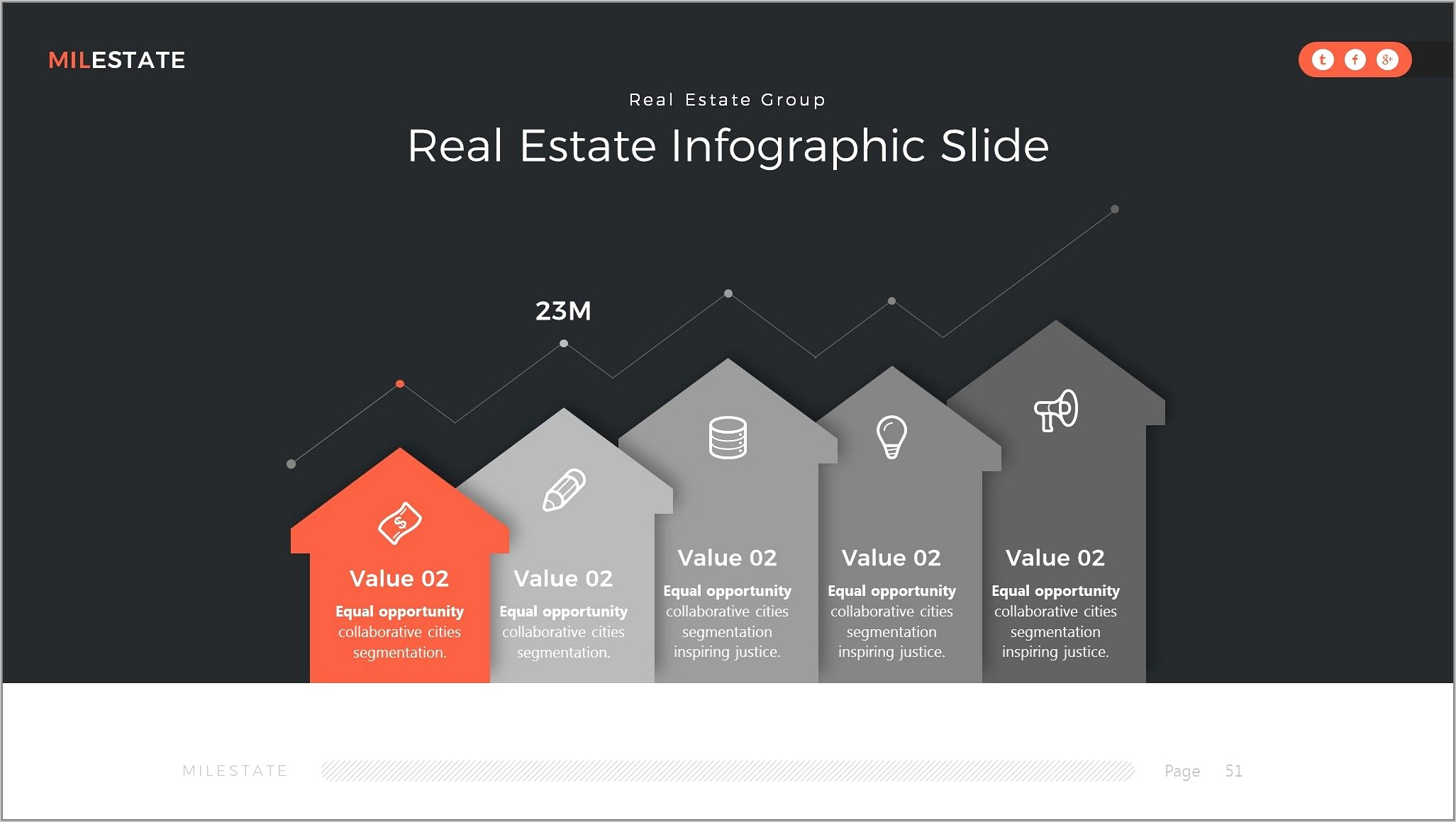 Real Estate Project Presentation Templates