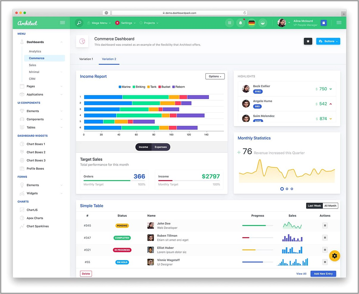 Responsive Dashboard Template Free Download