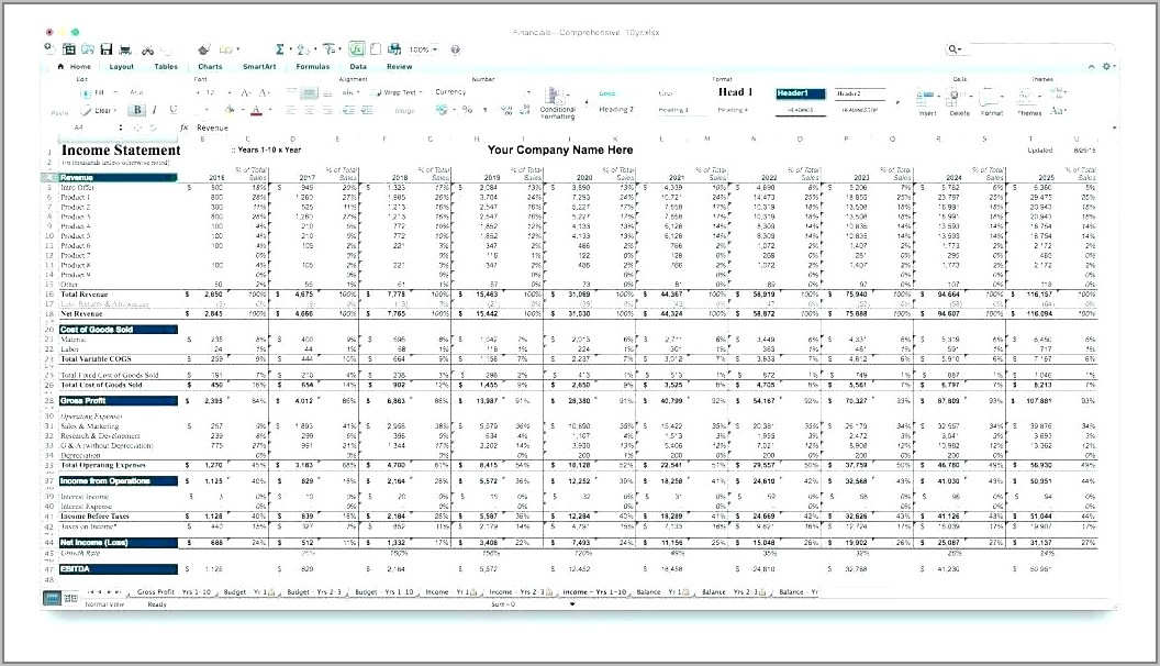 Restaurant Sales Projection Template