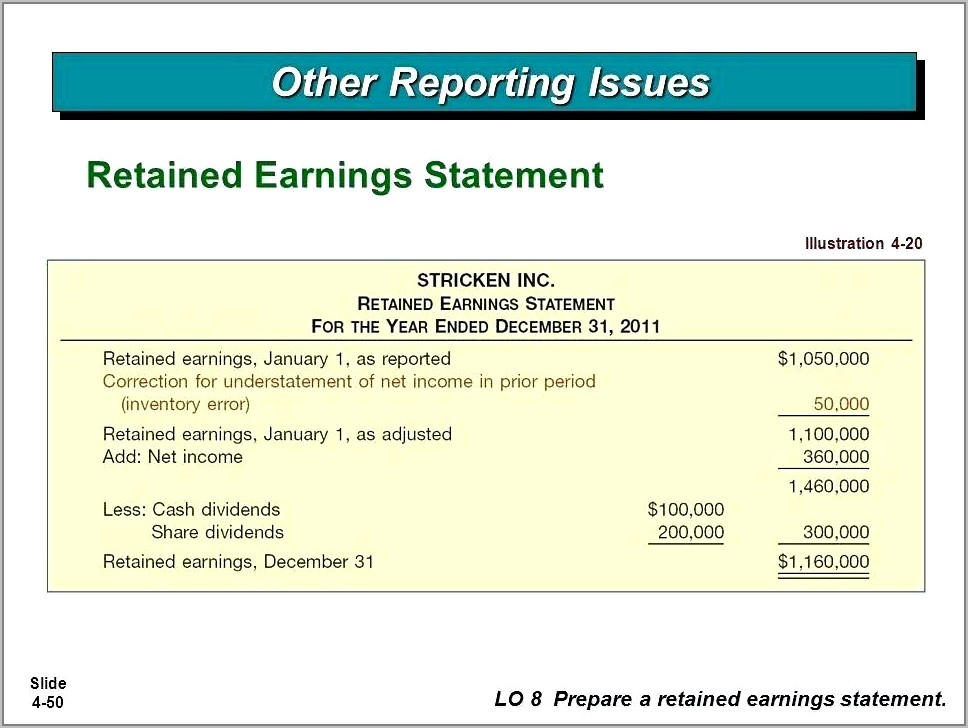 Retained Earnings Statement Template