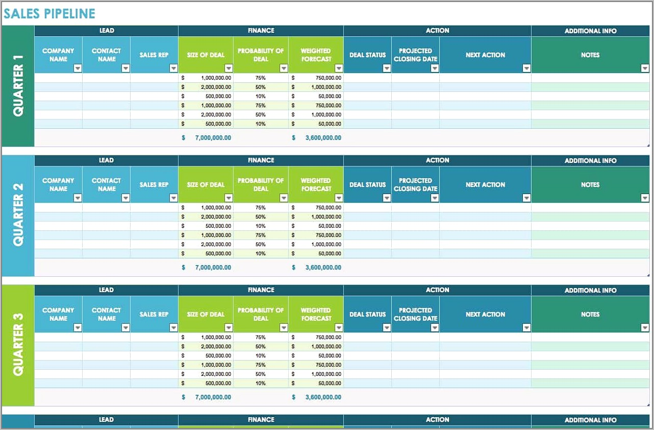 Sales Call Report Format Free