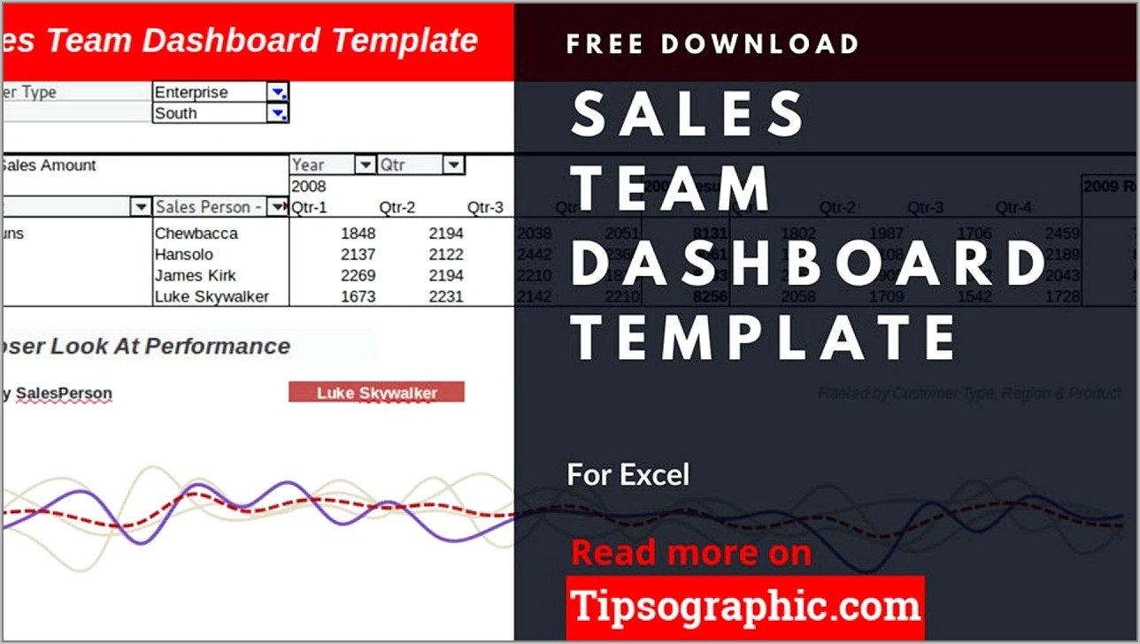 Sales Dashboard Template Free Download