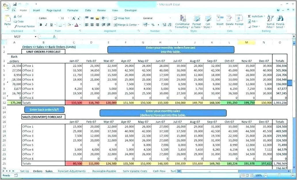 Sales Forecast For Startup Business Example