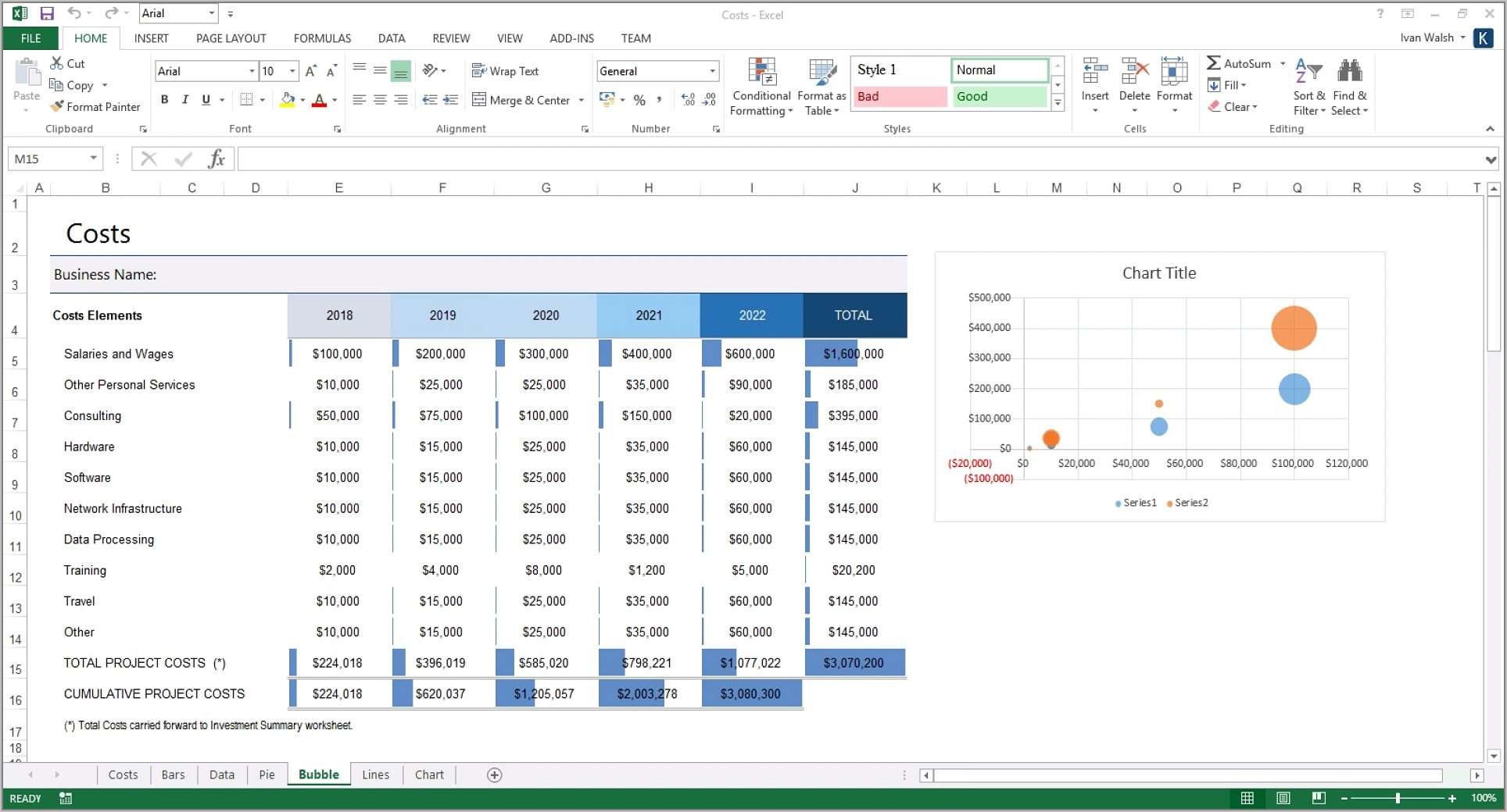 Sales Forecast Report Example