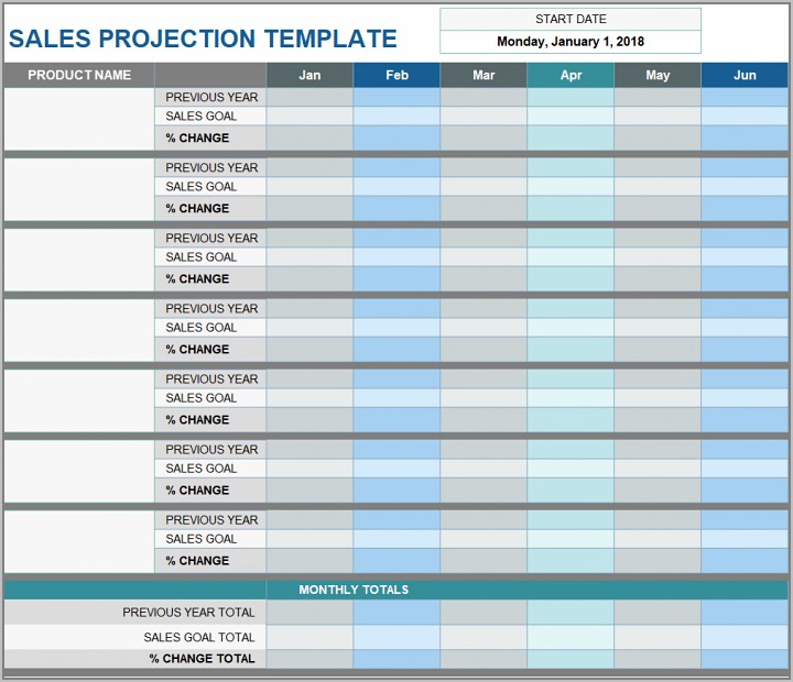 Sales Forecast Template Ppt