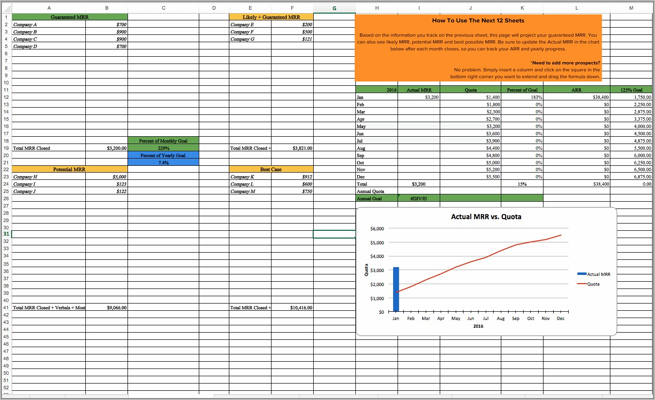 Sales Forecasting Reports Sample