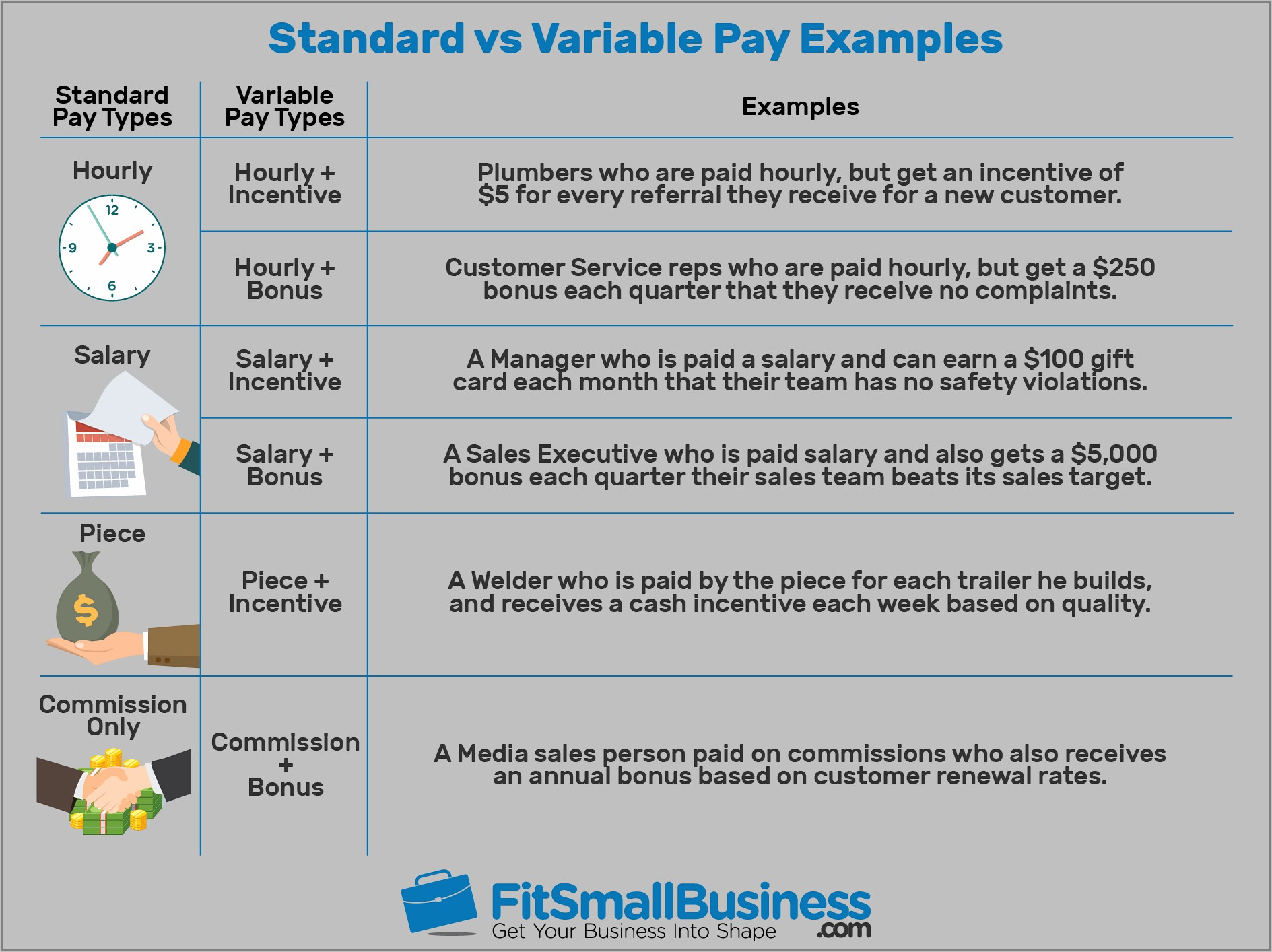 Sales Manager Compensation Plan Examples