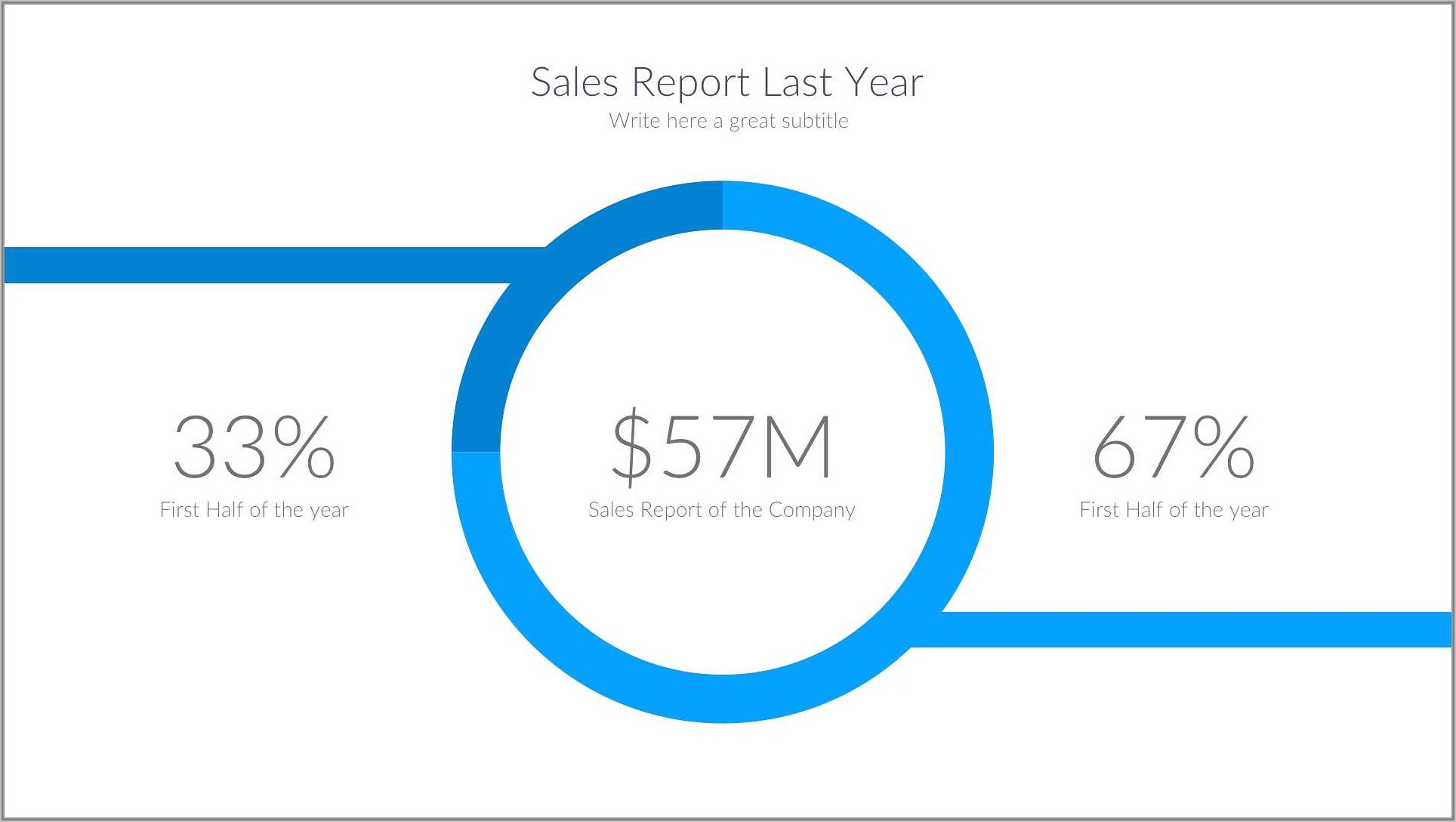 Sales Pipeline Report Template Free