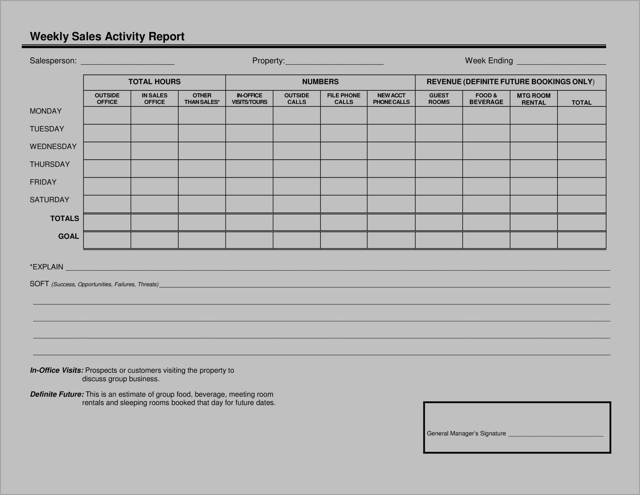 Sales Prospecting Report Template