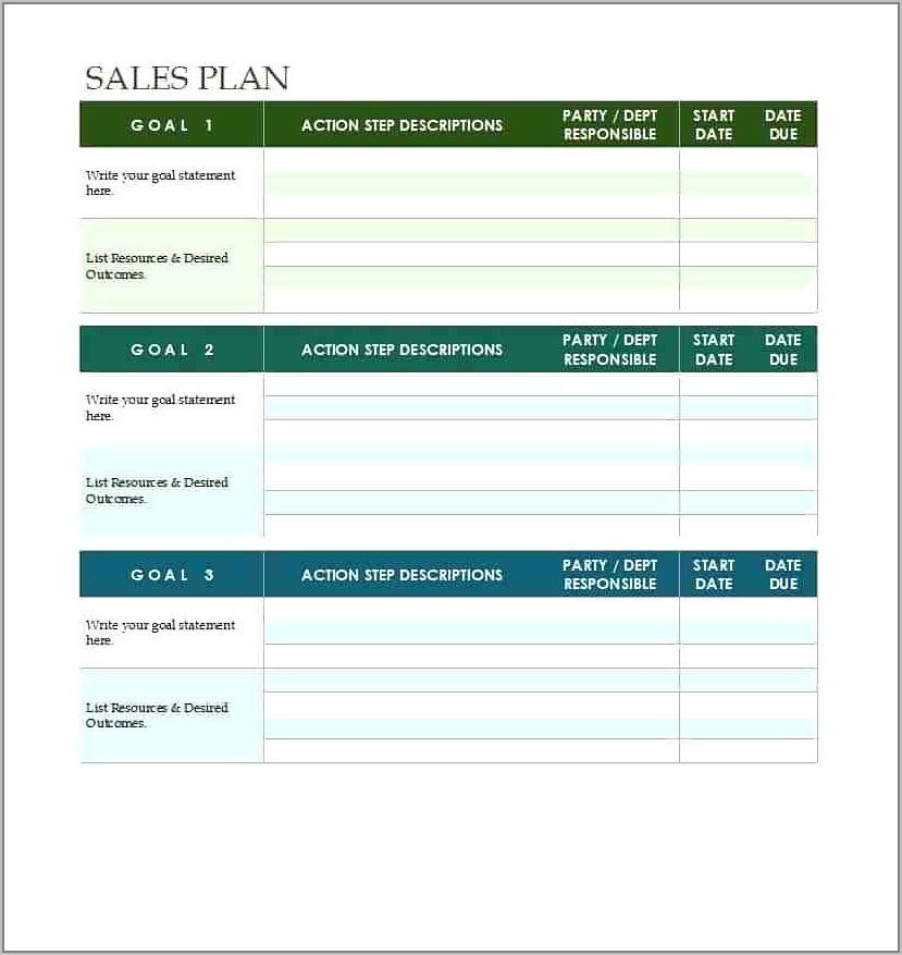 Sales Training Plan Example