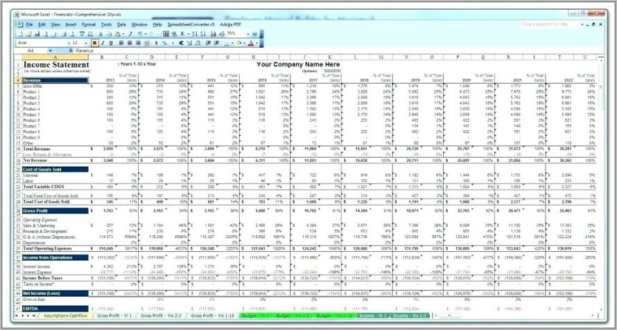 Sample Financial Forecast For Business Plan