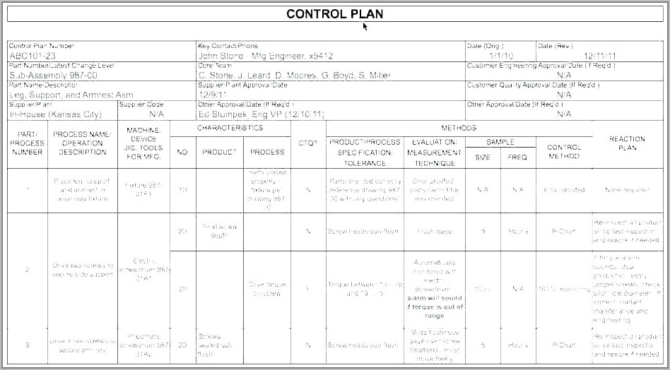 Sample Quality Control Plan For Manufacturing
