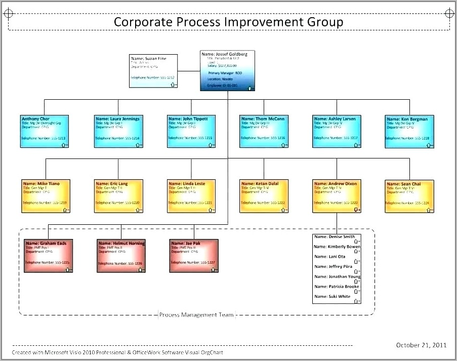 Sample Templates For Organizational Charts