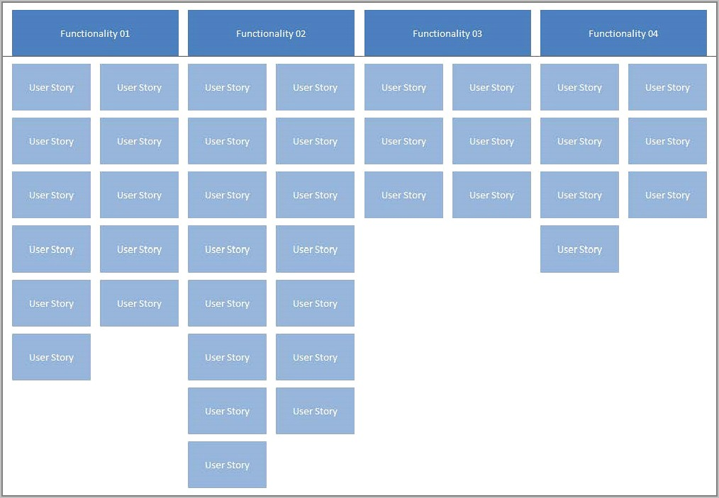 Scrum Alliance Product Backlog Template