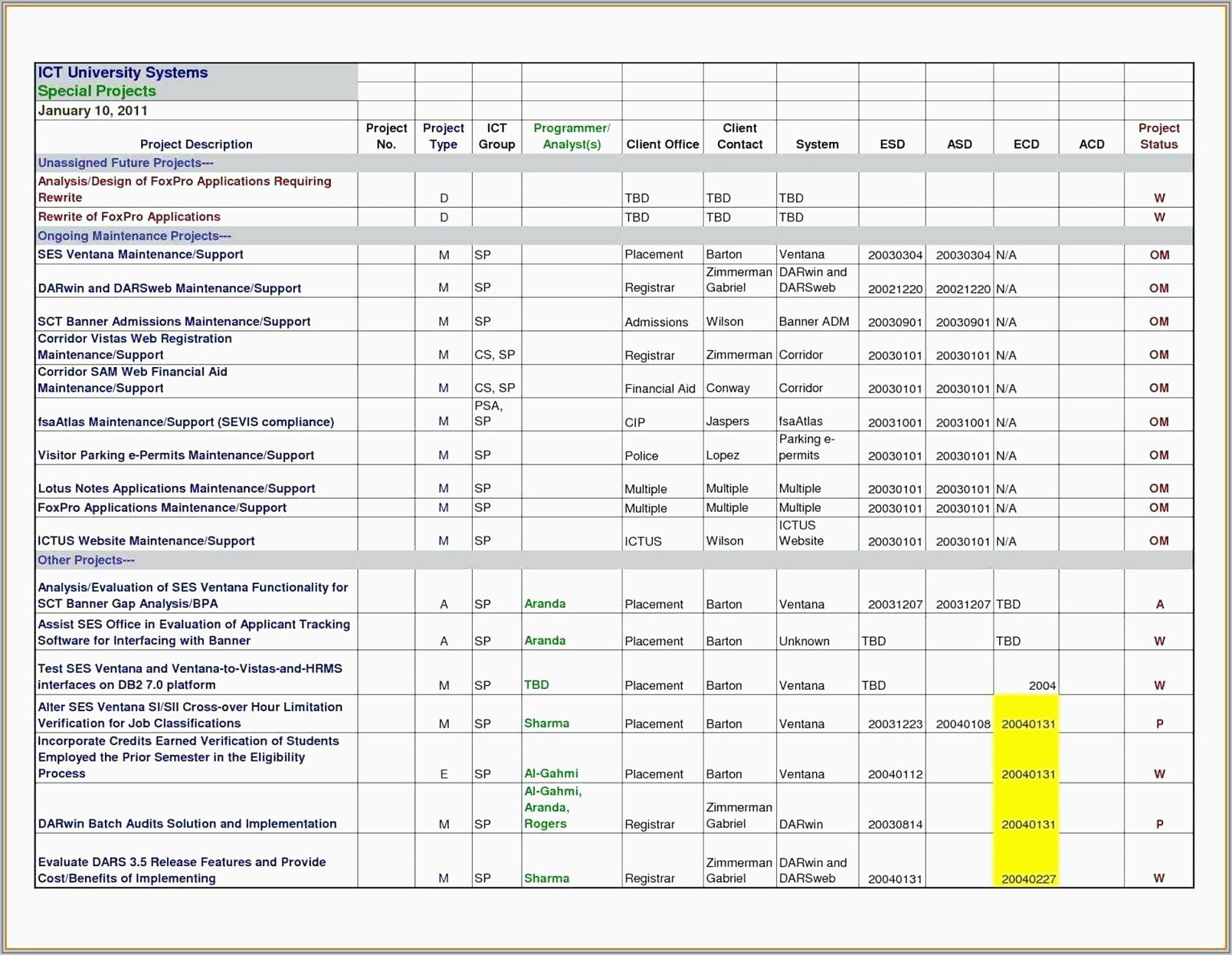 Sharepoint Template Inventory Tracking