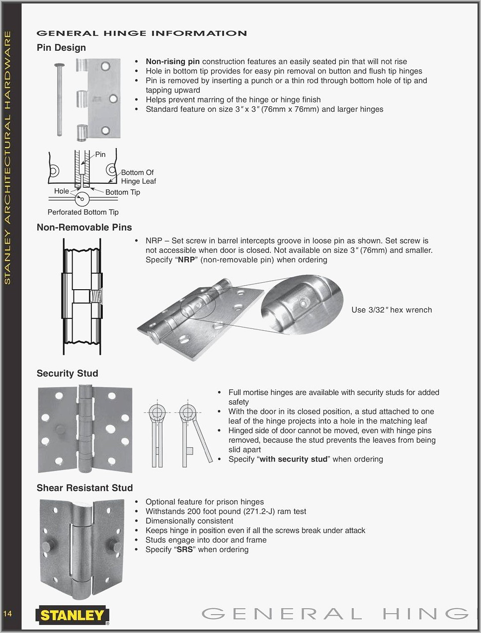 Stanley Electric Hinge Template
