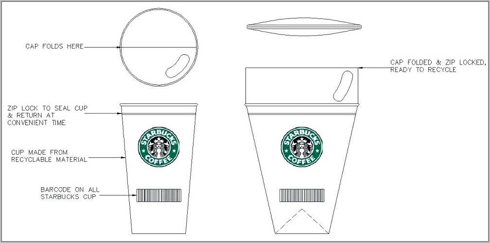 Starbucks Coffee Sleeve Template