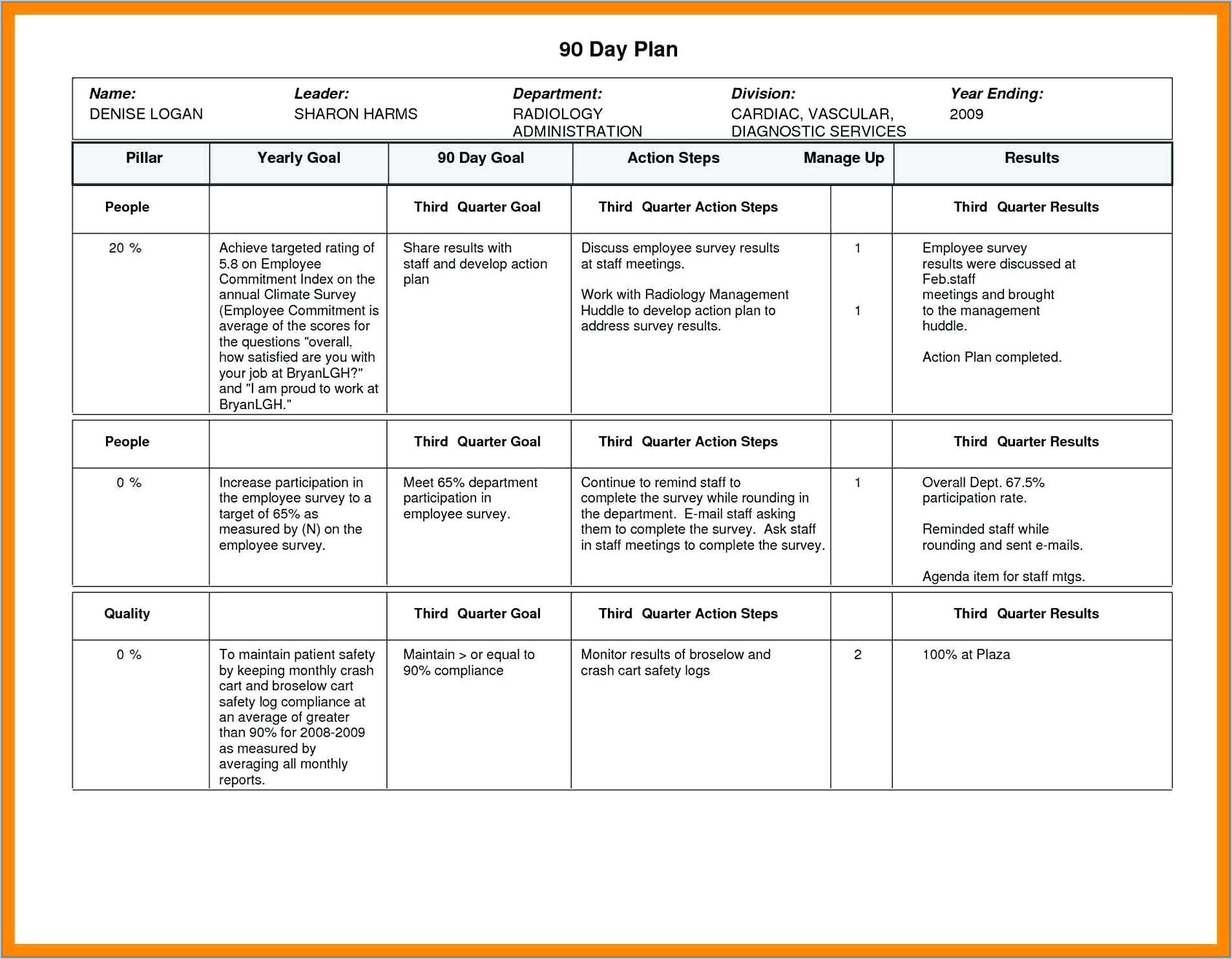Startup Business Plan Template Doc