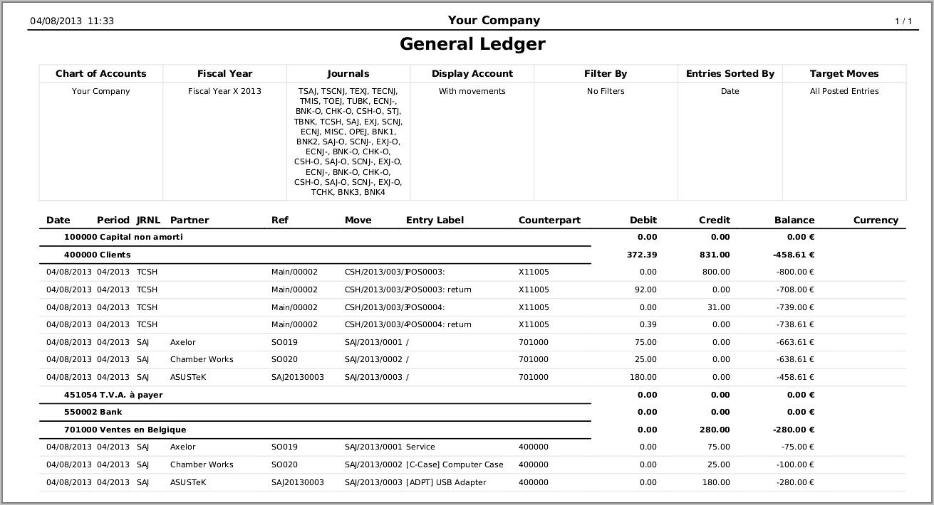 Statement Of Profit And Loss Account Format