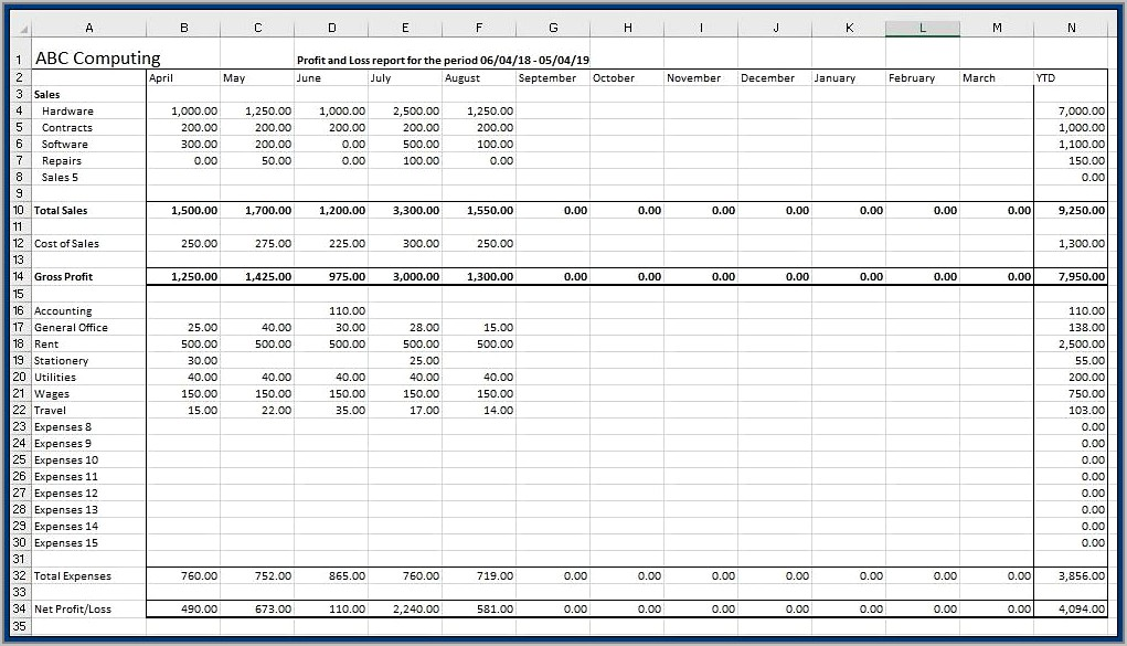 Statement Of Profit And Loss Template Aat