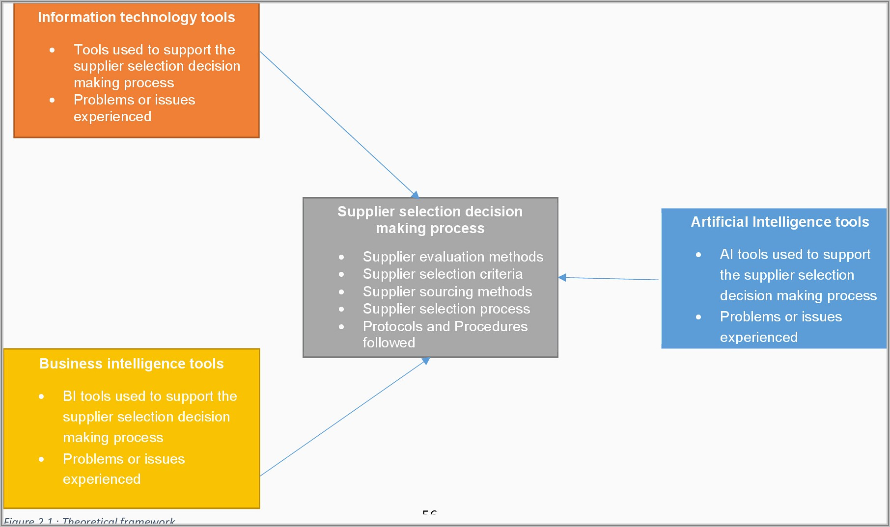 Supplier Agreement Template Philippines