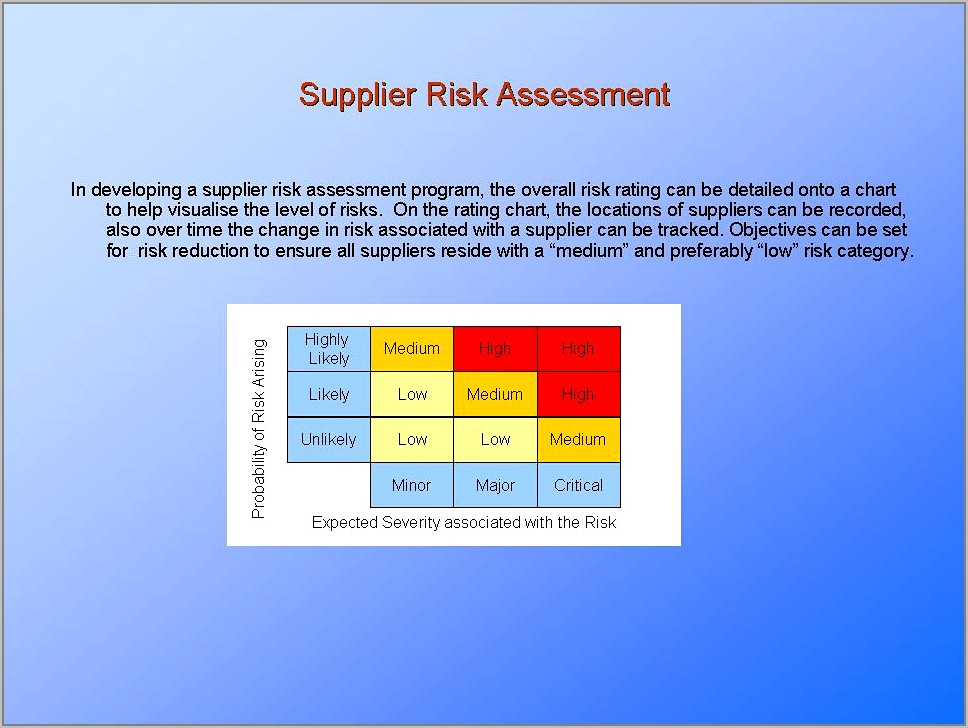 Supplier Risk Assessment Examples