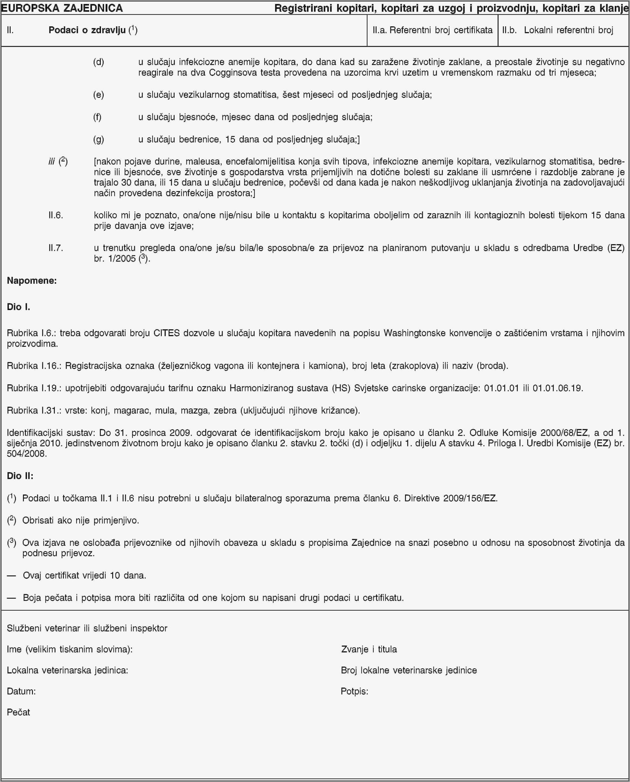 Sweat Equity Agreement Template Pdf