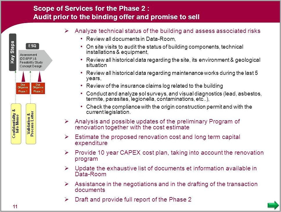 Technical Due Diligence Process