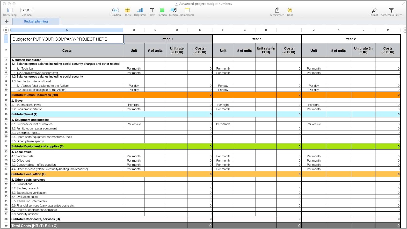 Template For Household Budgeting