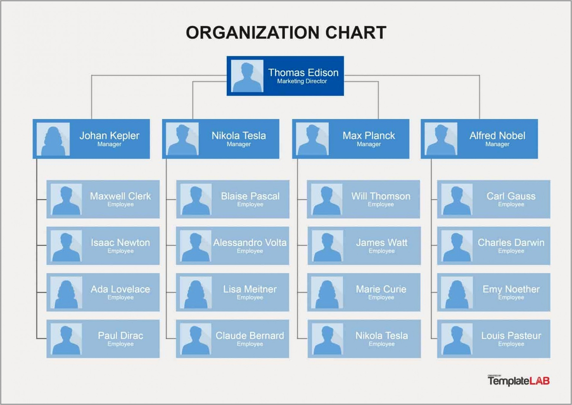 Template For Organizational Chart In Word