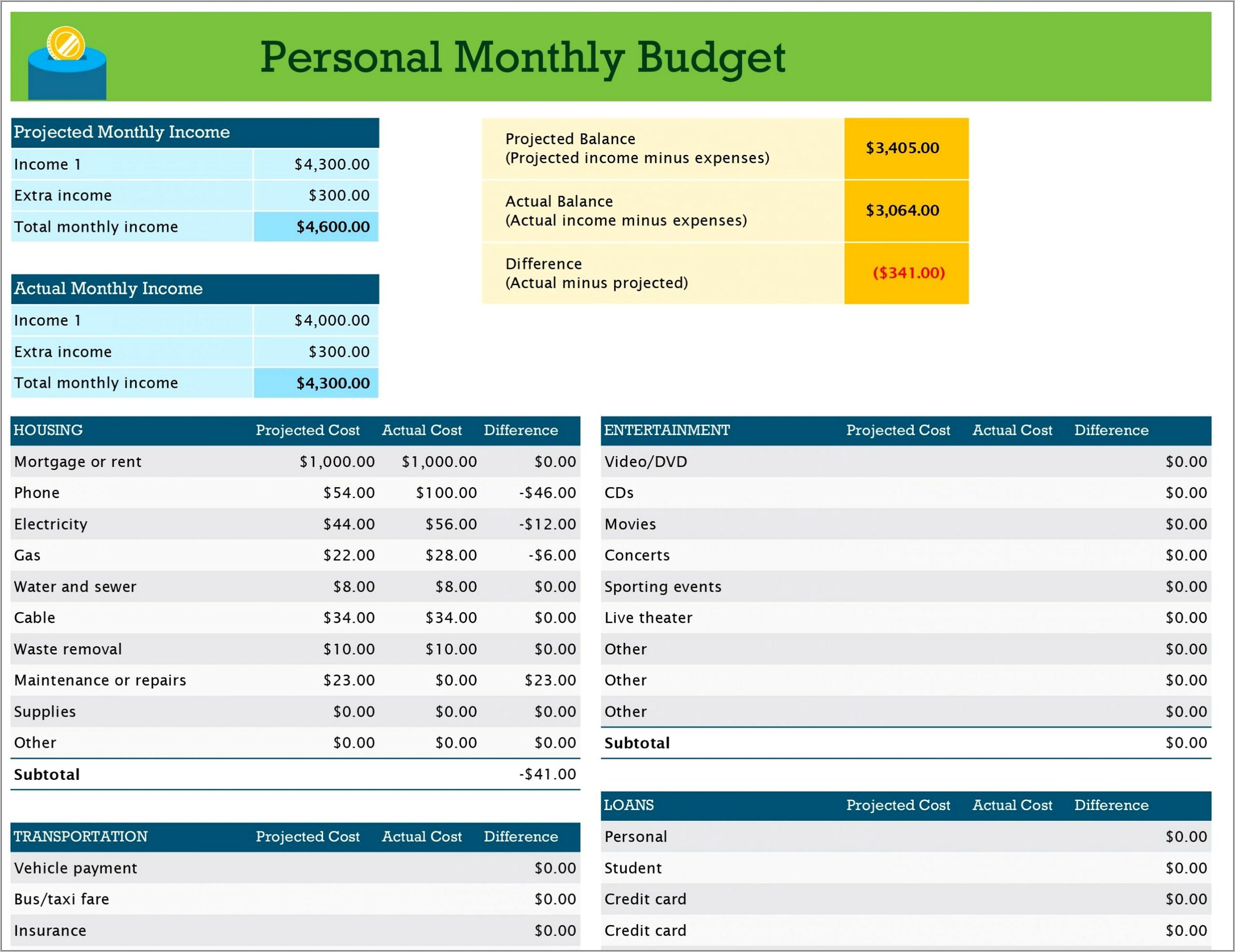 Templates For Budgets Monthly