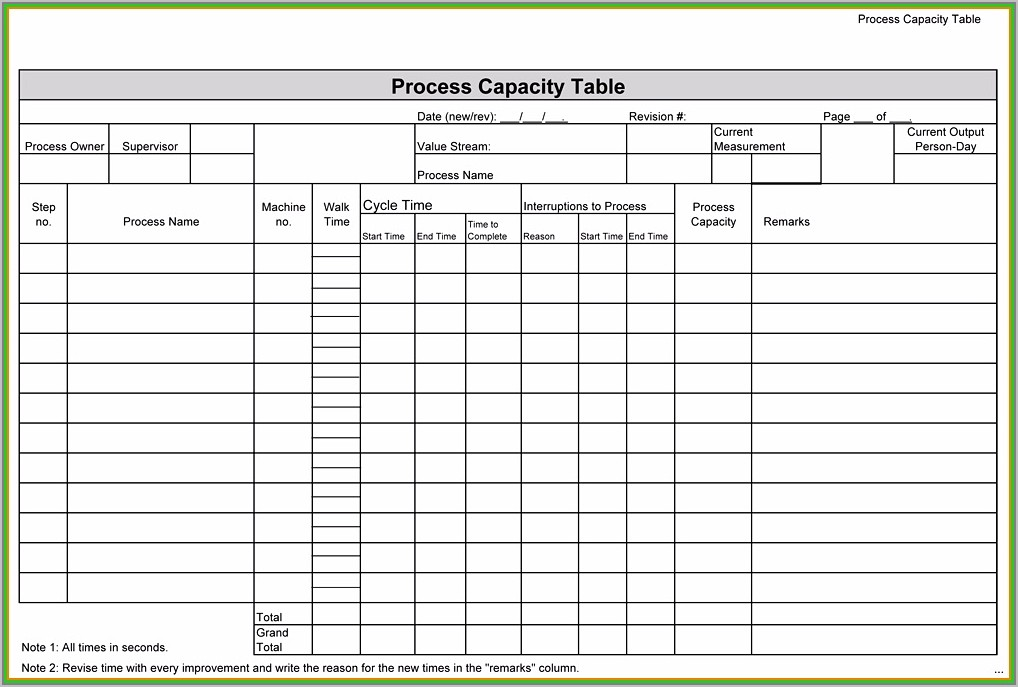 Time And Motion Study Template Pdf