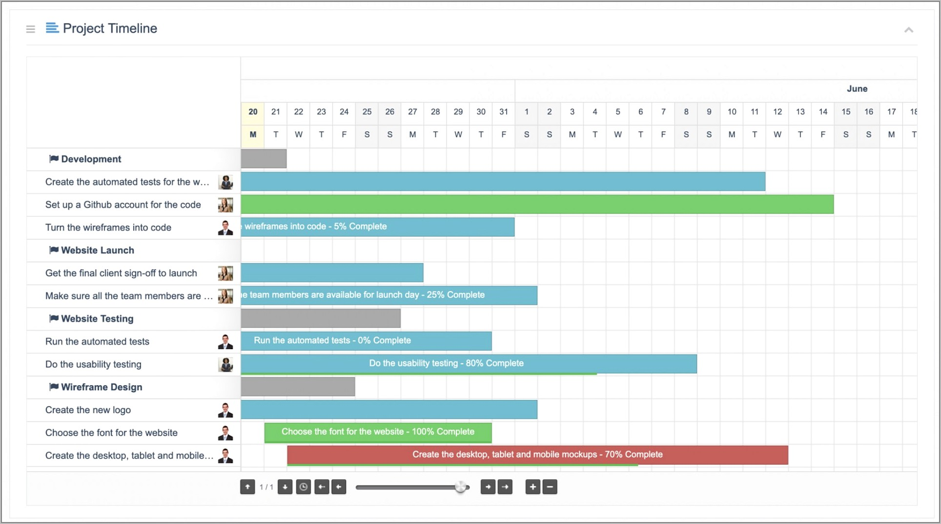 Timeline Chart Template Word