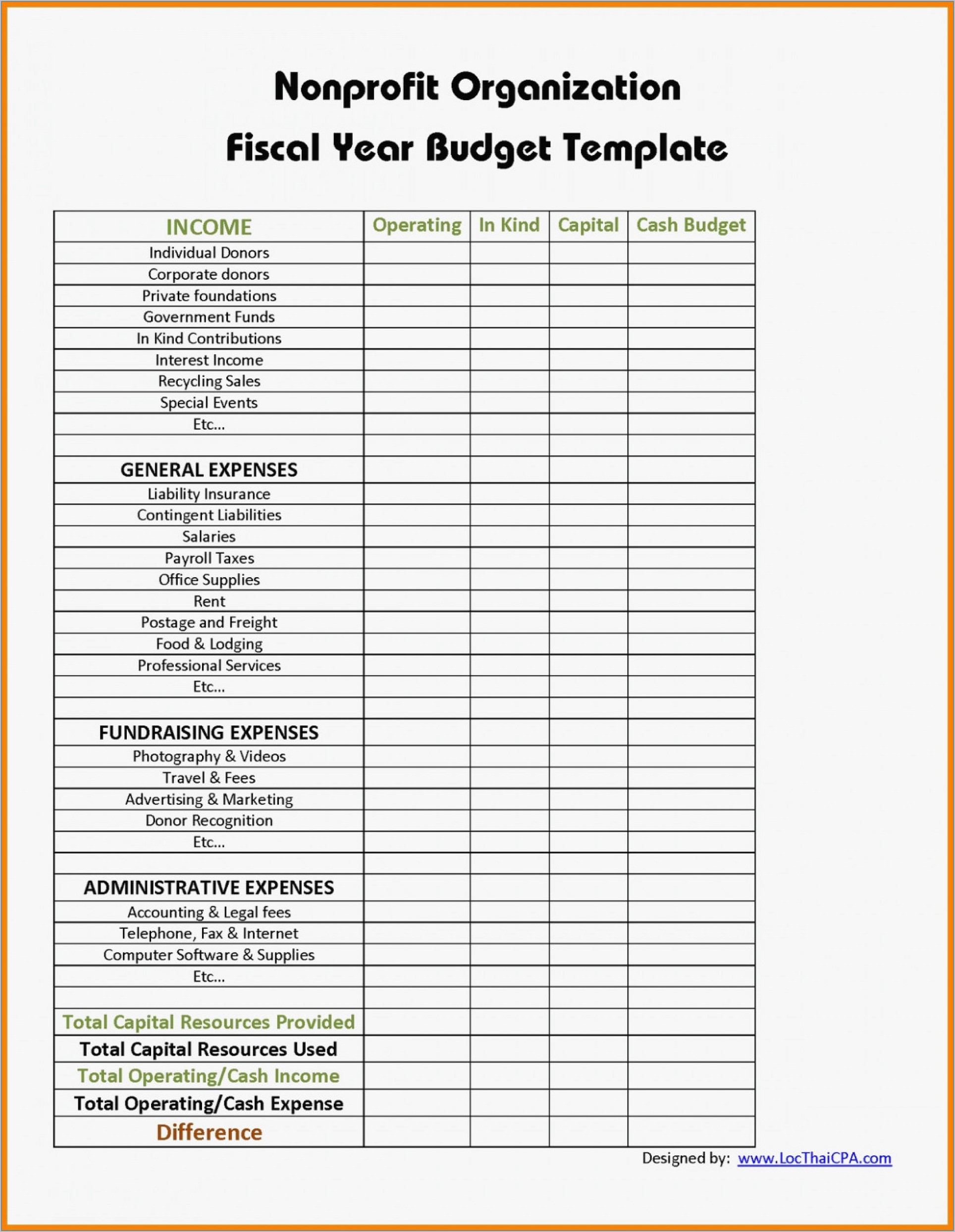 Treasurer Report Template Non Profit