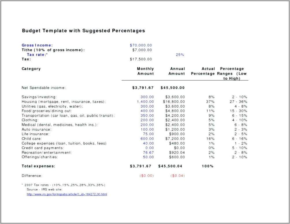 Treasurers Report Template Non Profit Nz