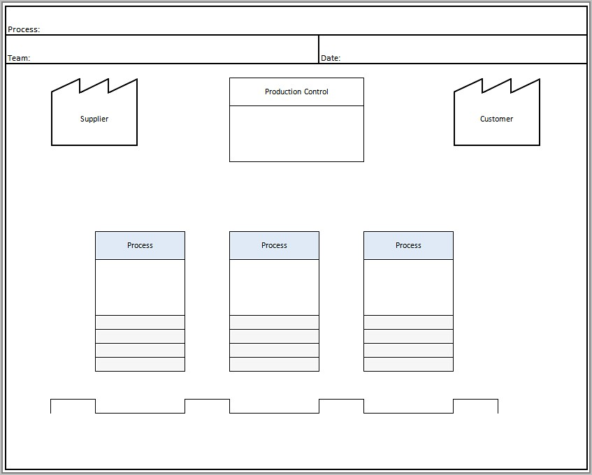 Value Stream Mapping Symbols Free Download
