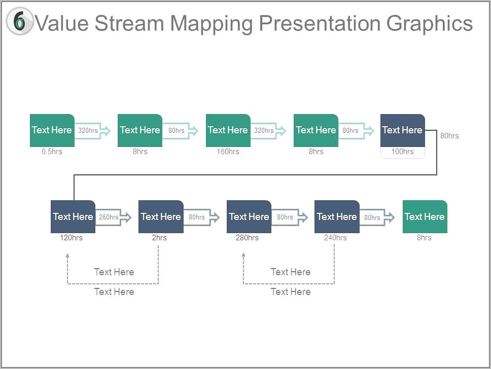 Value Stream Mapping Template Ppt