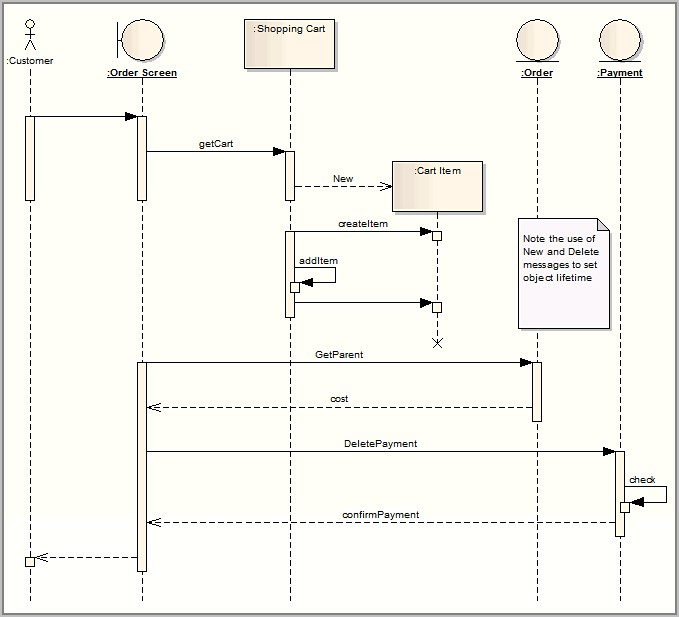 Visio 2010 Uml Diagram Template