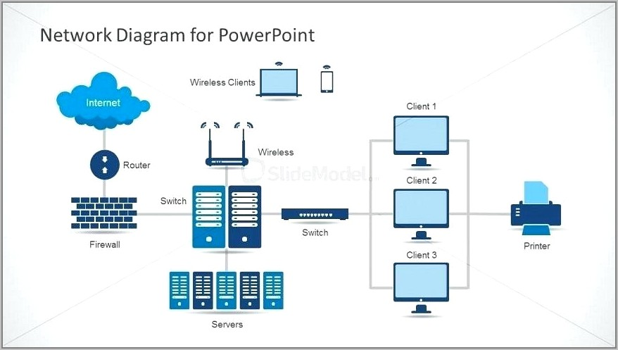 Visio Detailed Network Diagram Template
